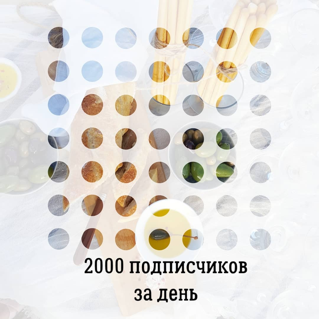 2000 подписчиков за день